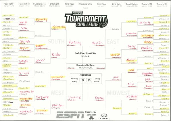 My Bracket - Final Four (click to view larger)