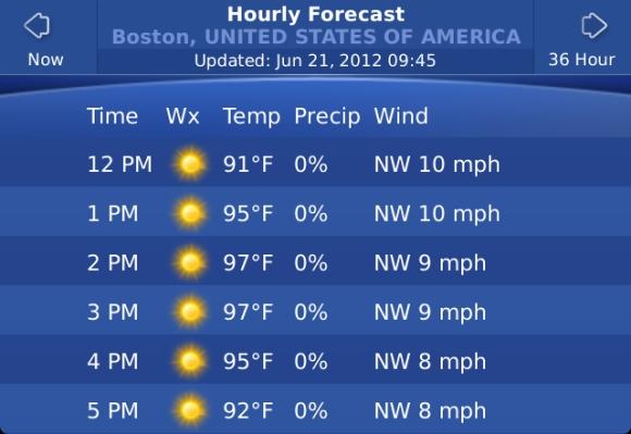 Boston weather forecast 06/21/2012